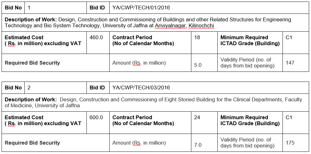 invitation for bids design construction and commissioning of